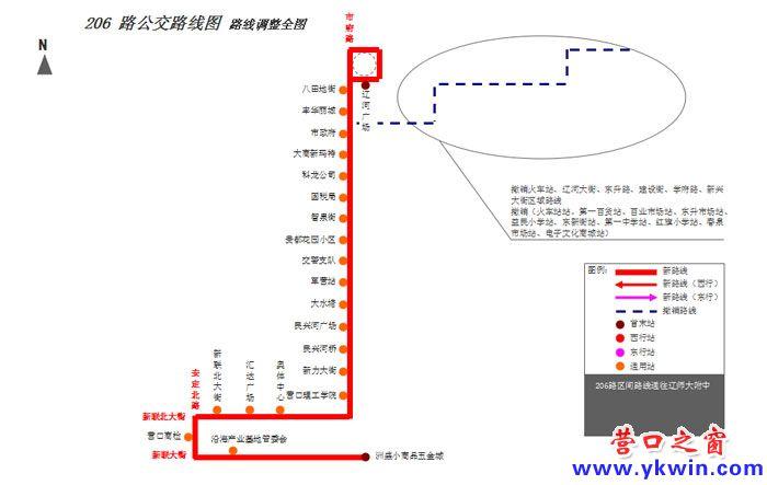 营口单行道通行公交汽车线路图(三)